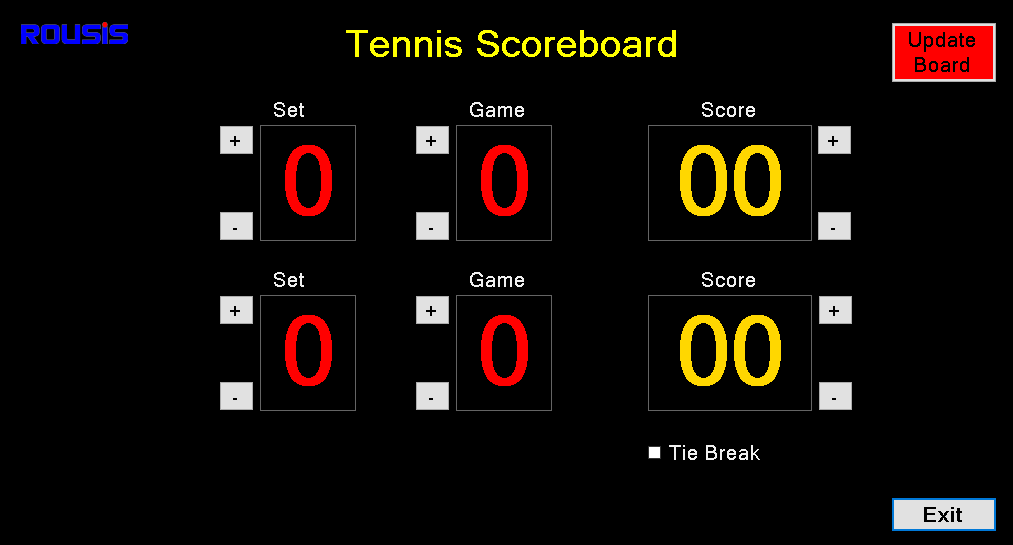 Tennis scoreboard PC software
