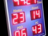 Πίνακας Score Hockey